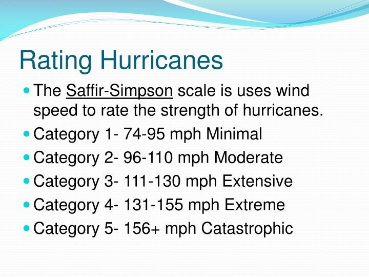 Rating Hurricanes