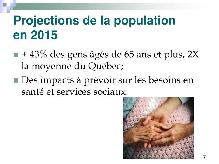 Projections de la population