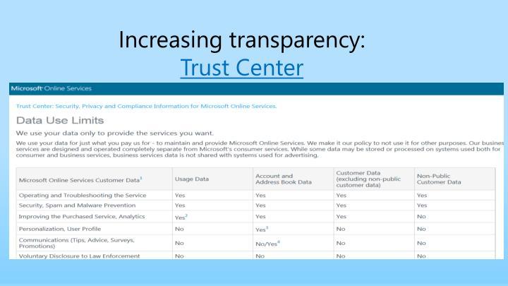 Increasing transparency: