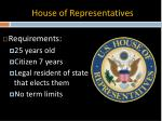 house of representatives1