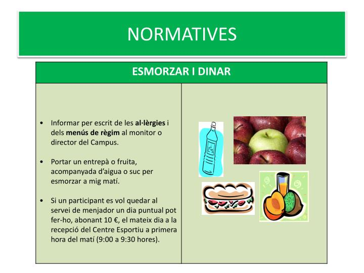 NORMATIVES