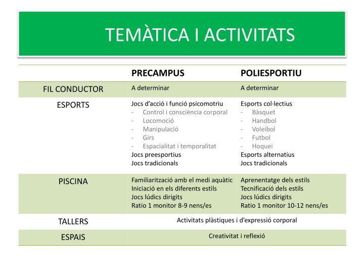 TEMÀTICA I ACTIVITATS