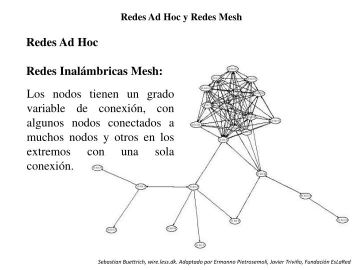 Redes Ad Hoc y Redes
