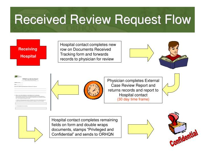 Received Review Request Flow