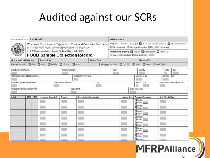 Audited against our