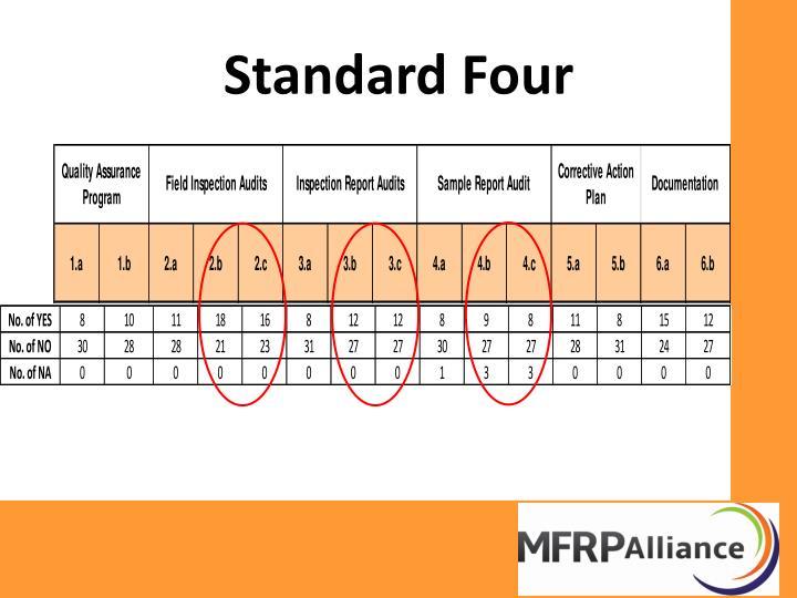 Standard Four