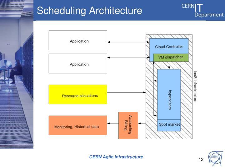 Scheduling Architecture