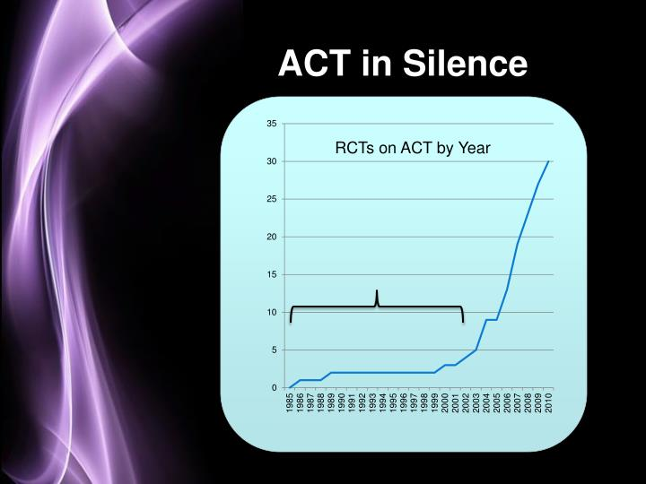 ACT in Silence