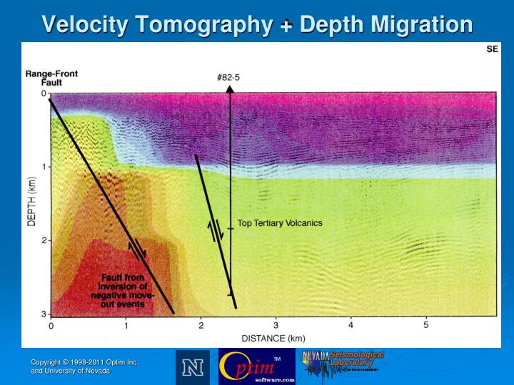 Velocity Tomography + Depth Migration