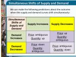 simultaneous shifts of supply and demand2