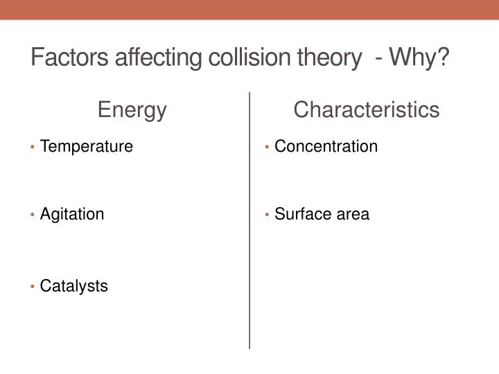 Factors affecting collision theory  - Why?