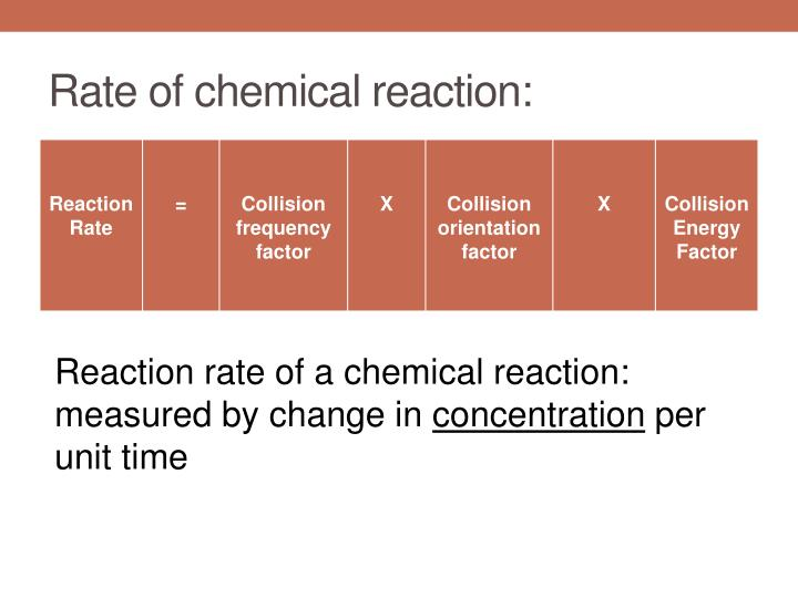Rate of chemical reaction: