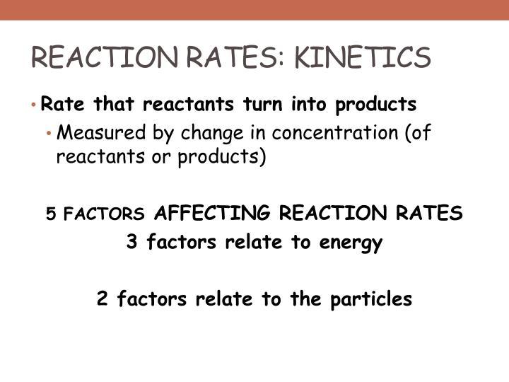 REACTION RATES: KINETICS