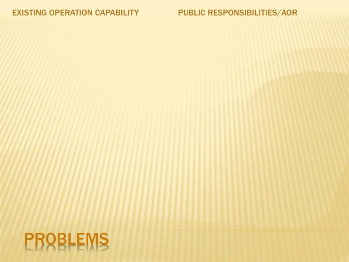 Existing Operation Capability