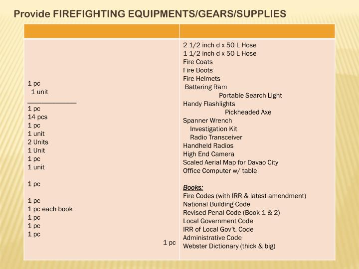 Provide FIREFIGHTING EQUIPMENTS/GEARS/SUPPLIES