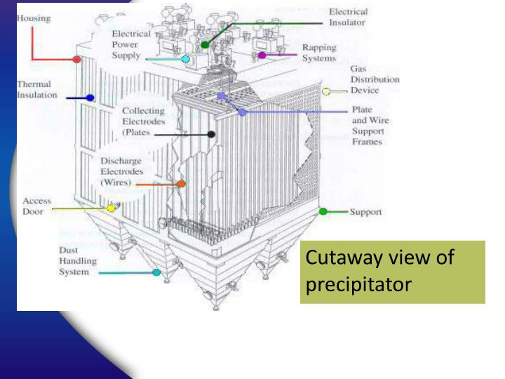 Cutaway view of precipitator