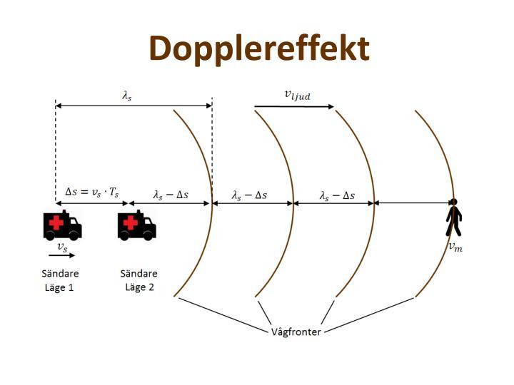 Dopplereffekt