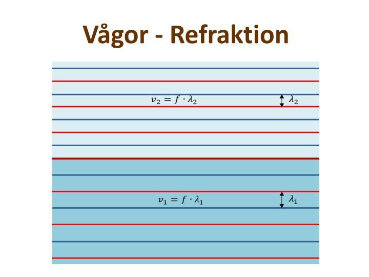Vågor - Refraktion