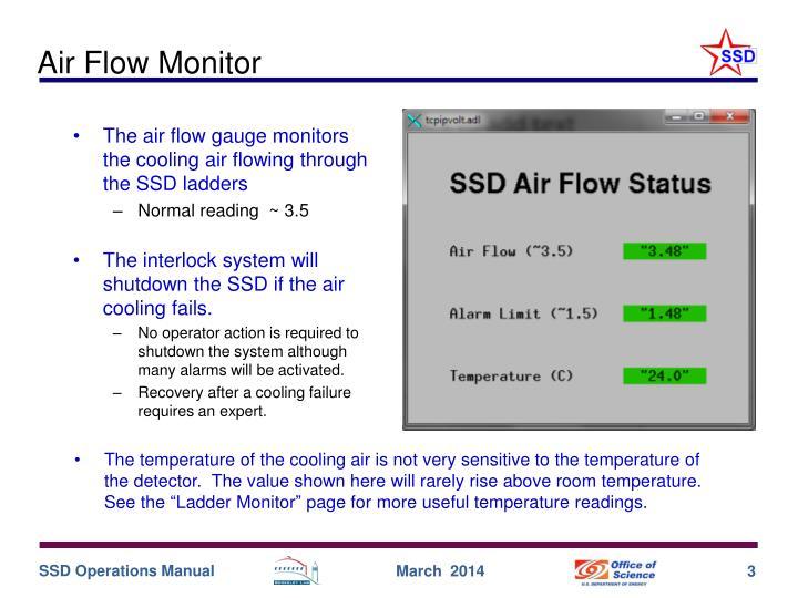 Air flow monitor