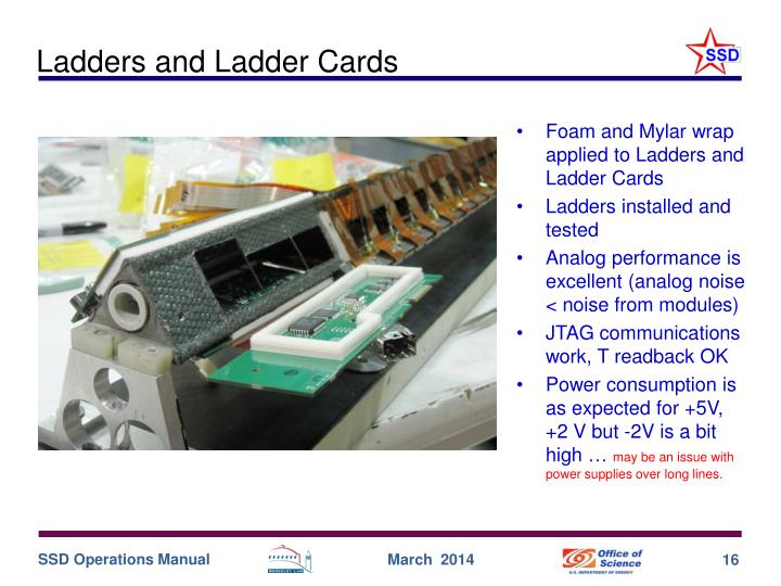 Ladders and Ladder Cards