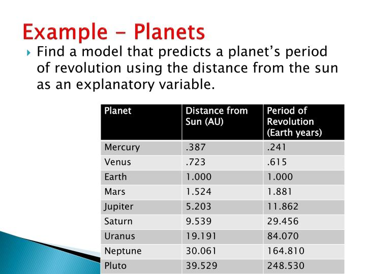 Example - Planets