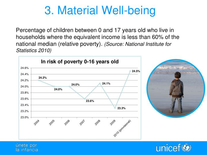 Percentage of children between 0 and 17 years old who live in households where the equivalent income is less than 60% of the national median (relative poverty).