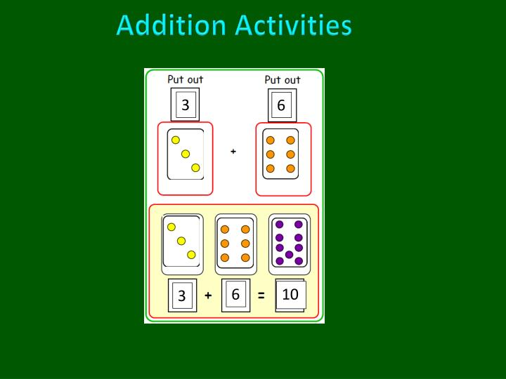 Addition Activities