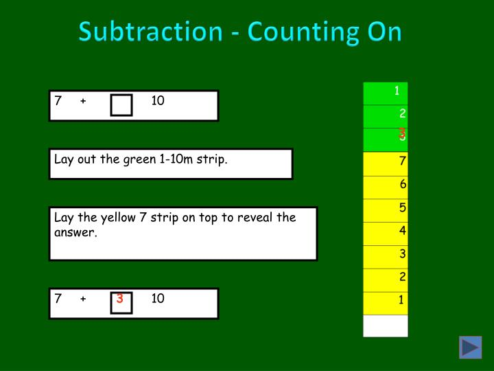 Subtraction - Counting On