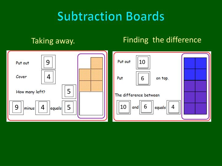 Subtraction Boards