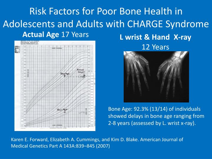 Risk Factors for Poor Bone Health in Adolescents and Adults with CHARGE Syndrome