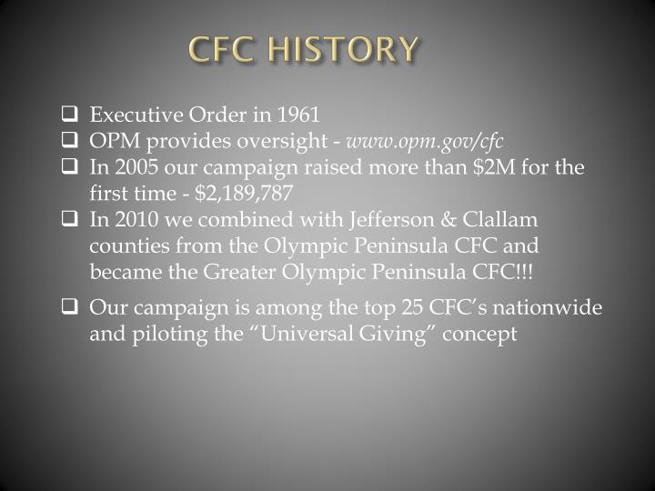 Cfc history