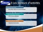 i les secteurs d activit s
