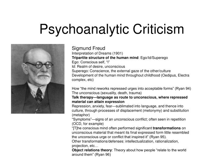 psychoanalytic criticism essay help Psychoanalytic criticism and analogous to daydream or dream that freudian analysis can help explain the nature of essays on psychoanalysis and the.