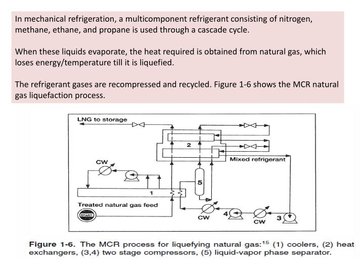 In mechanical refrigeration, a