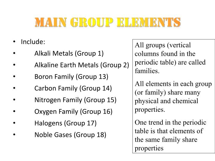 Ppt p block elements powerpoint presentation id1899779 main group elements urtaz Images