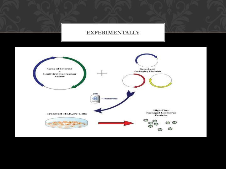 experimentally