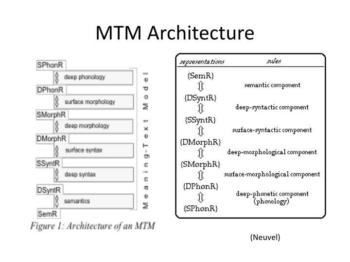MTM Architecture
