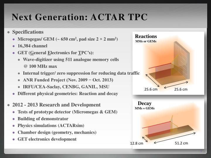 Next Generation: ACTAR TPC