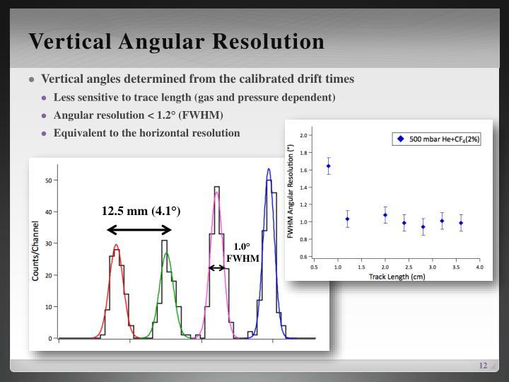 Vertical Angular Resolution