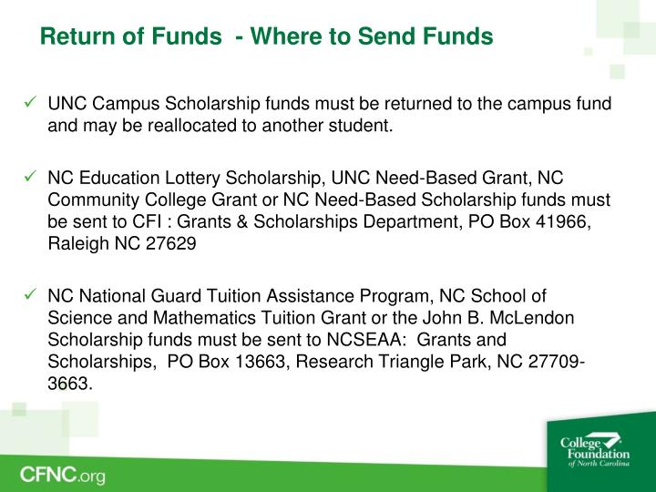 Return of Funds  - Where to Send Funds