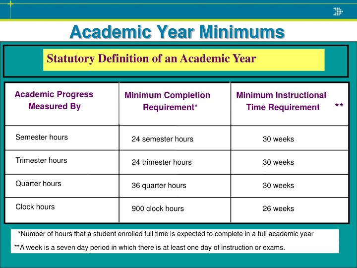 Statutory Definition of an Academic Year