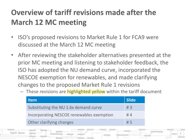 Overview of tariff revisions made after the march 12 mc meeting