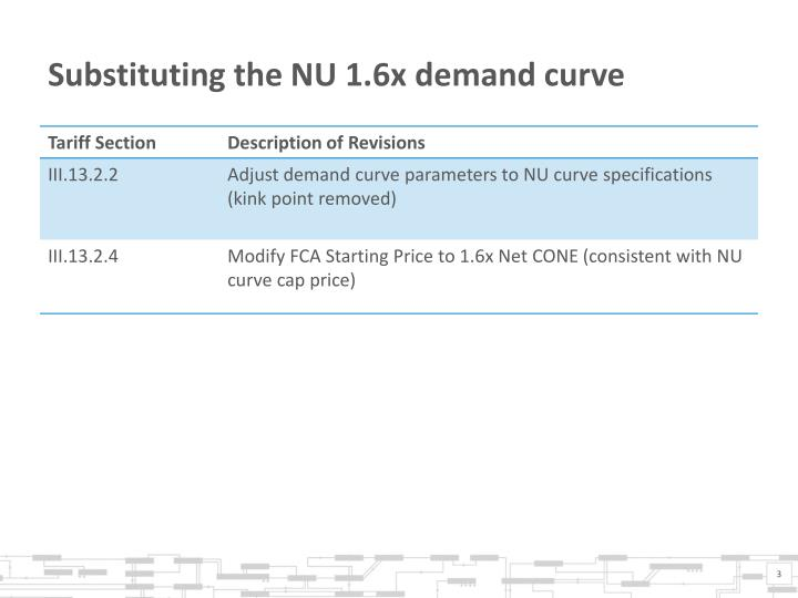 Substituting the nu 1 6x demand curve