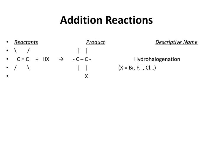 Addition Reactions