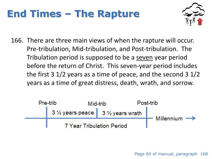 End Times – The
