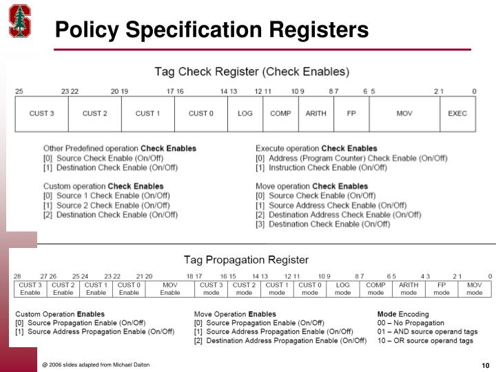 Policy Specification Registers