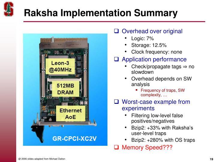 Raksha Implementation Summary