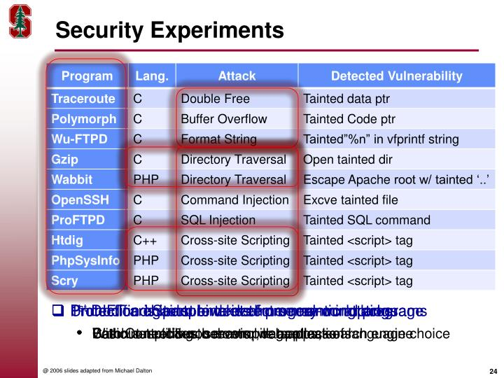 Security Experiments
