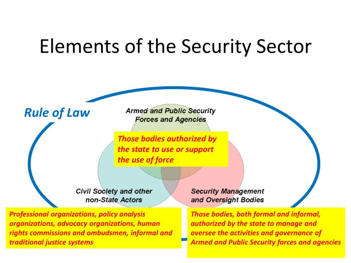 Elements of the Security Sector