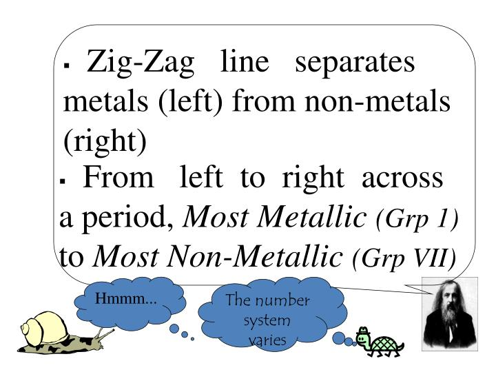 Zig-Zag   line   separates  metals (left) from non-metals (right)